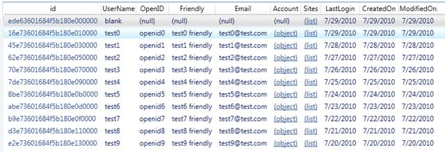 Display a Dictionary/KeyValuePair as Grid in WPF